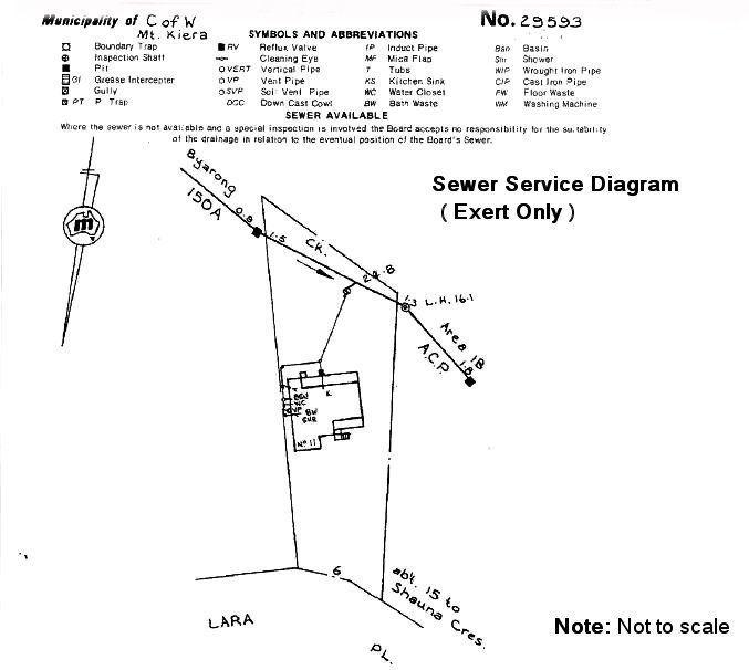11 lara place mount keira nsw residential house sold 11 lara place mount keira nsw ccuart Choice Image