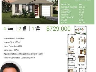 Priced to Sell - Schofields