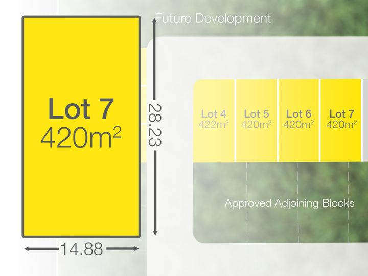 Proposed Lot 7 210-216 Millers Road, Underwood, QLD