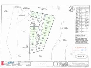 SEIZE THIS OPPORTUNITY TO BUILD - LOT 6 - Te Puke