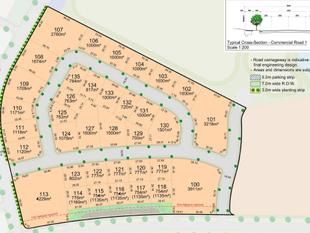 Ravenswood Releases 36 Light Industrial Lots - Woodend